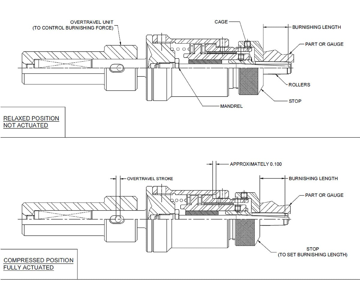 Chamber Burnishing Tools Instructions